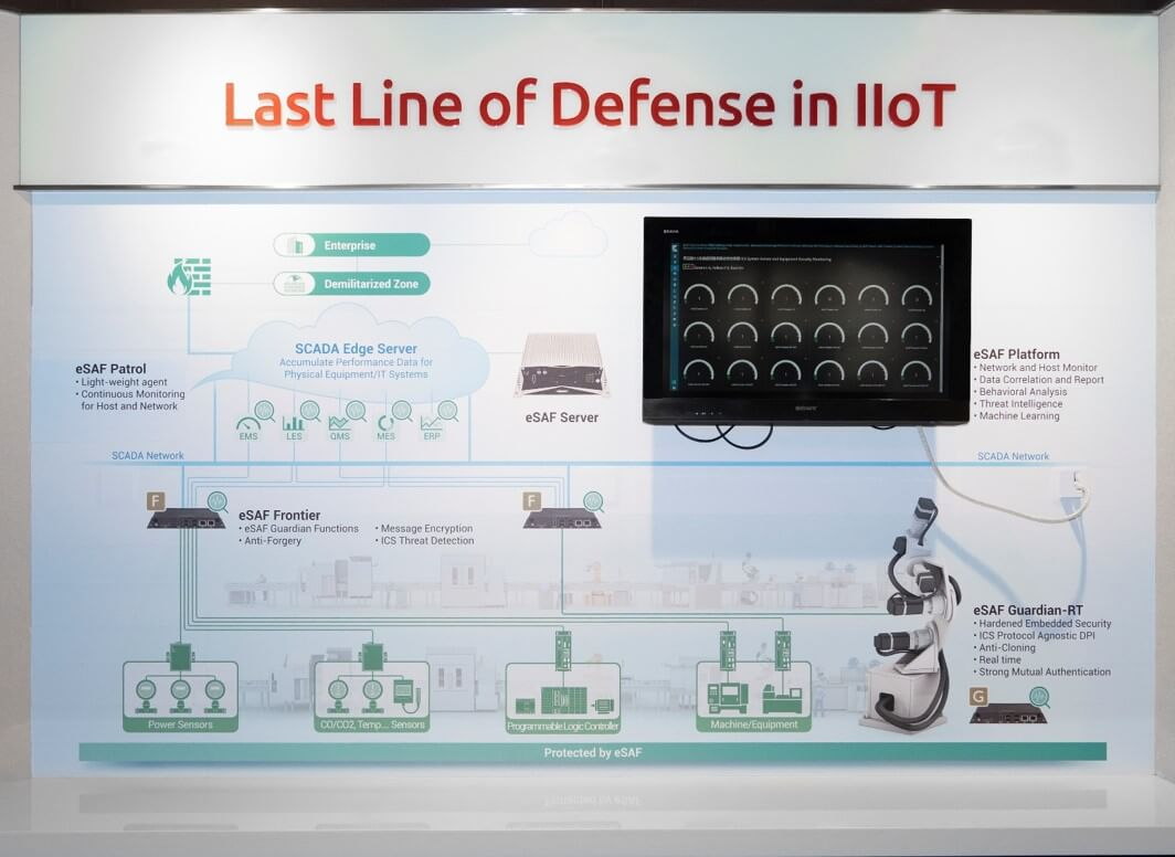 The design combines embedded monitoring systems, machine learning, and hard to crack security chip to form the last line of defense to protect the security challenges of Industry 4.0, extending from the cloud to the endpoint